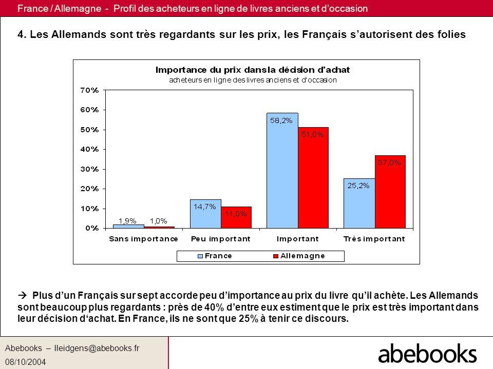 Abebooks –lleidgens@abebooks.fr 08/10/2004 France / Allemagne - Profil des acheteurs en ligne de livres anciens et doccasion 5.
