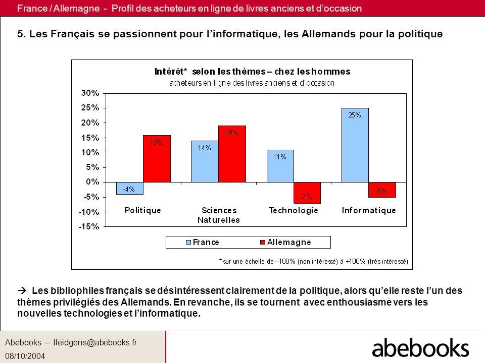 Abebooks –lleidgens@abebooks.fr 08/10/2004 France / Allemagne - Profil des acheteurs en ligne de livres anciens et doccasion 6.