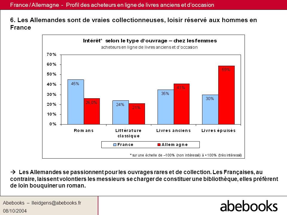 Abebooks –lleidgens@abebooks.fr 08/10/2004 France / Allemagne - Profil des acheteurs en ligne de livres anciens et doccasion 7.