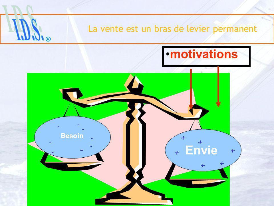 ® 4 Le Moteur Donner ENVIE à vos clients dacheter vos produits, vos services à votre Prix Donner ENVIE à votre équipe de Vendre Vos produits, vos services à votre Prix