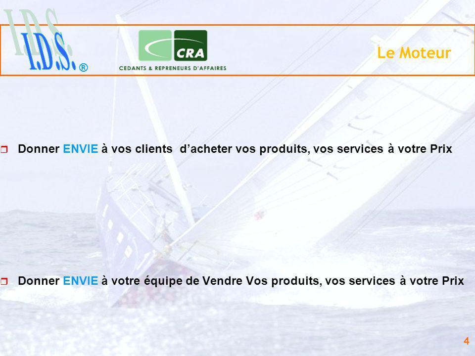 ® 4 Le Moteur Donner ENVIE à vos clients dacheter vos produits, vos services à votre Prix Donner ENVIE à votre équipe de Vendre Vos produits, vos serv