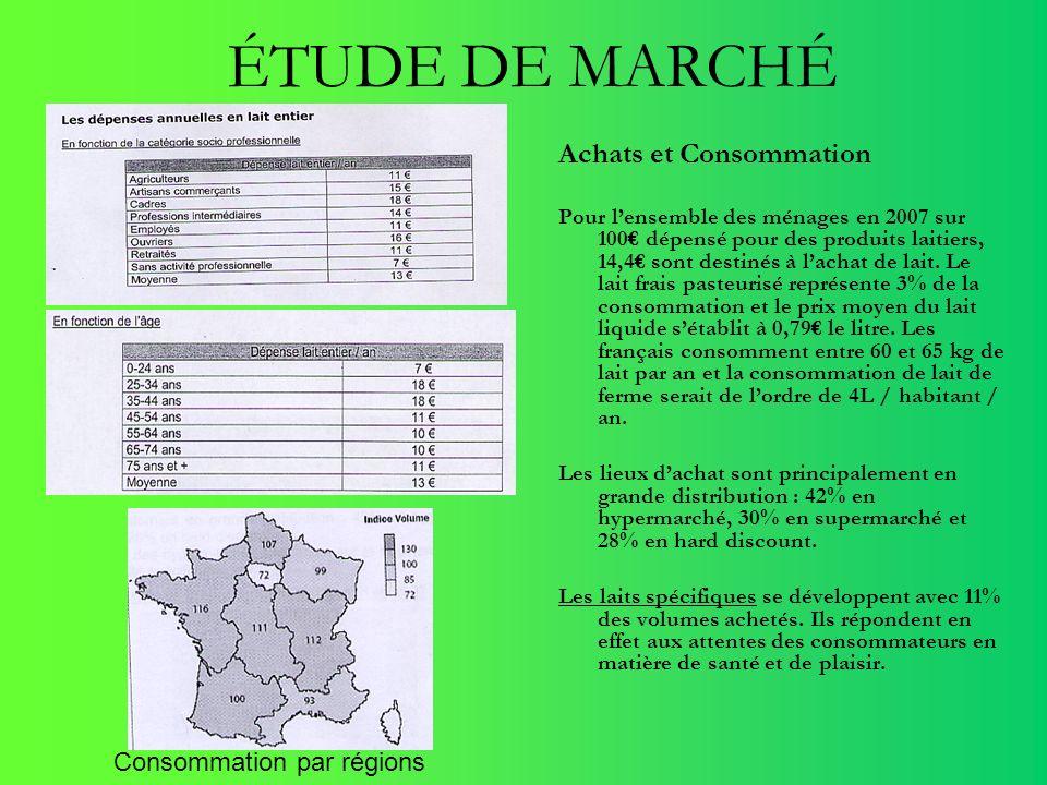 ÉTUDE DE MARCHÉ Achats et Consommation Pour lensemble des ménages en 2007 sur 100 dépensé pour des produits laitiers, 14,4 sont destinés à lachat de l