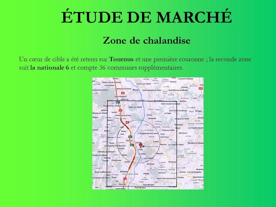ÉTUDE DE MARCHÉ Zone de chalandise Un cœur de cible a été retenu sur Tournus et une première couronne ; la seconde zone suit la nationale 6 et compte