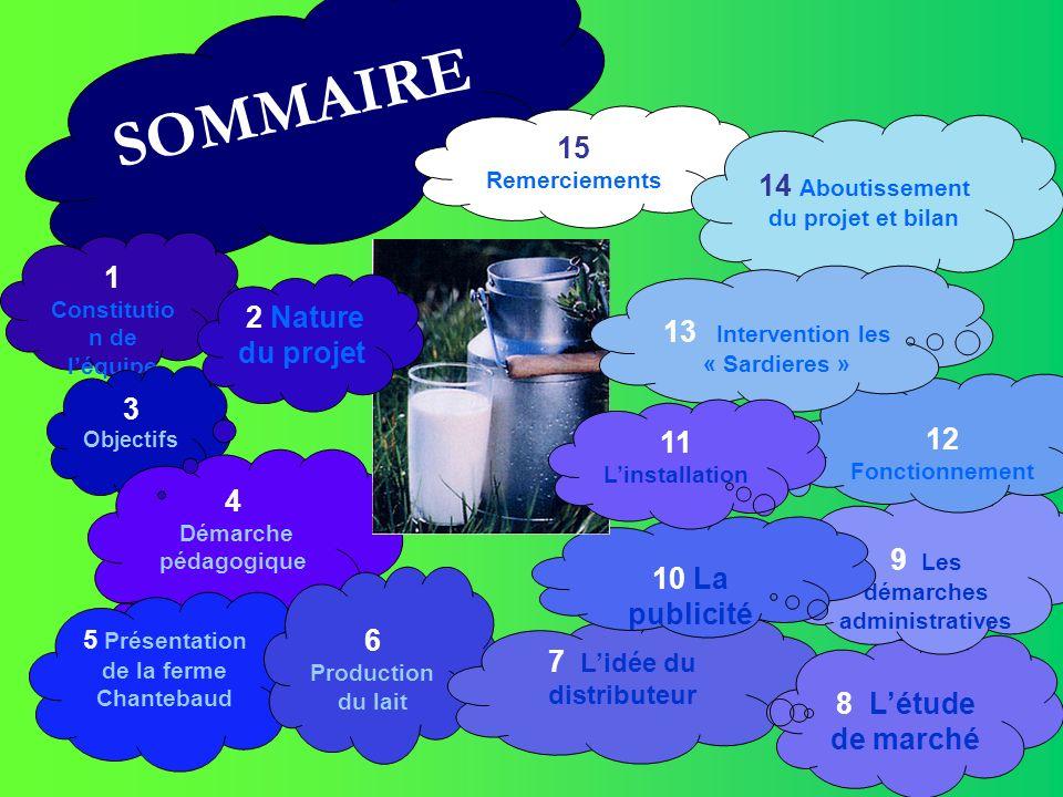 SOMMAIRE 1 Constitutio n de léquipe 3 Objectifs 4 Démarche pédagogique 5 Présentation de la ferme Chantebaud 6 Production du lait 7 Lidée du distribut