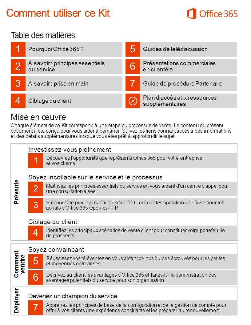 Pourquoi Office 365 ? À savoir : principes essentiels du service À savoir : prise en main Ciblage du client Guides de télédiscussion Présentations com