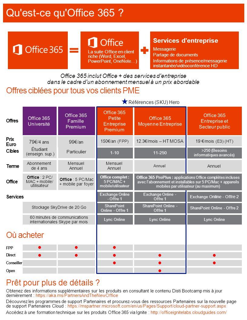 Offres ciblées pour tous vos clients PME Qu'est-ce qu'Office 365 ? La suite Office en client riche (Word, Excel, PowerPoint, OneNote…) Services d'entr