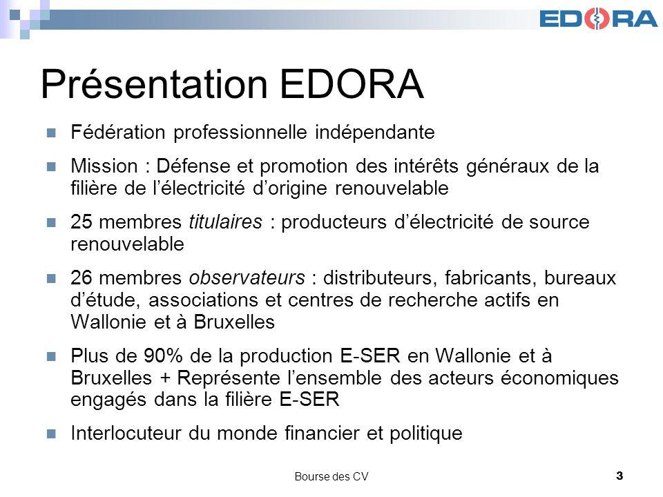 Bourse des CV3 Présentation EDORA Fédération professionnelle indépendante Mission : Défense et promotion des intérêts généraux de la filière de lélect