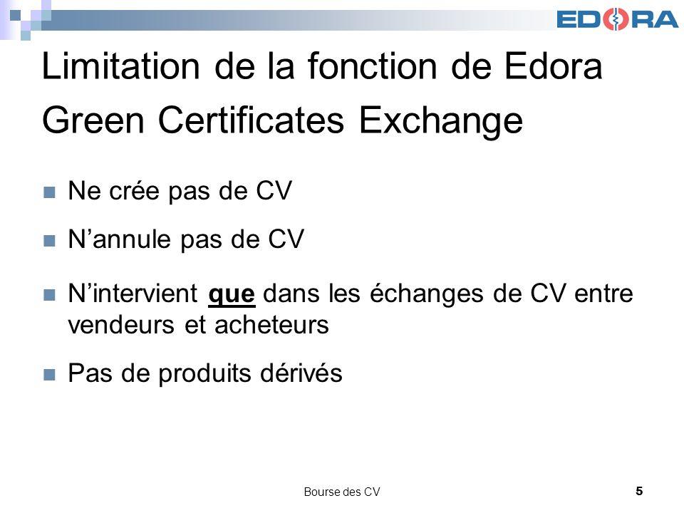 Bourse des CV5 Limitation de la fonction de Edora Green Certificates Exchange Ne crée pas de CV Nannule pas de CV Nintervient que dans les échanges de