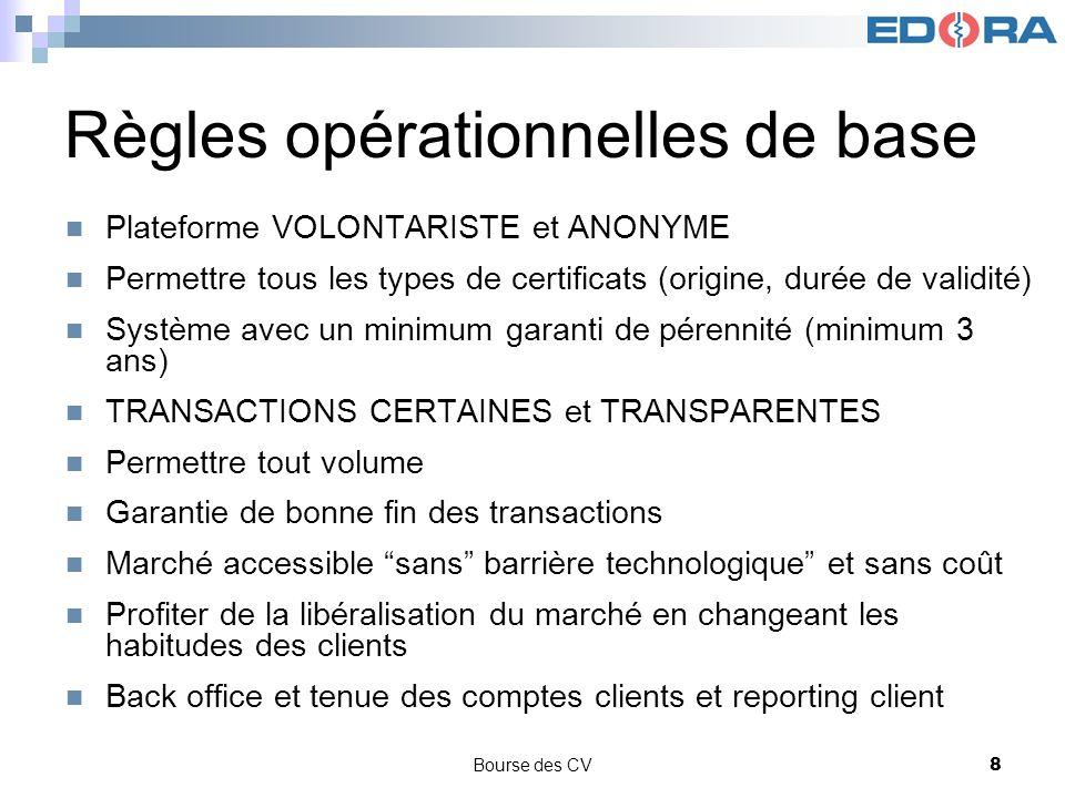 Bourse des CV8 Règles opérationnelles de base Plateforme VOLONTARISTE et ANONYME Permettre tous les types de certificats (origine, durée de validité)
