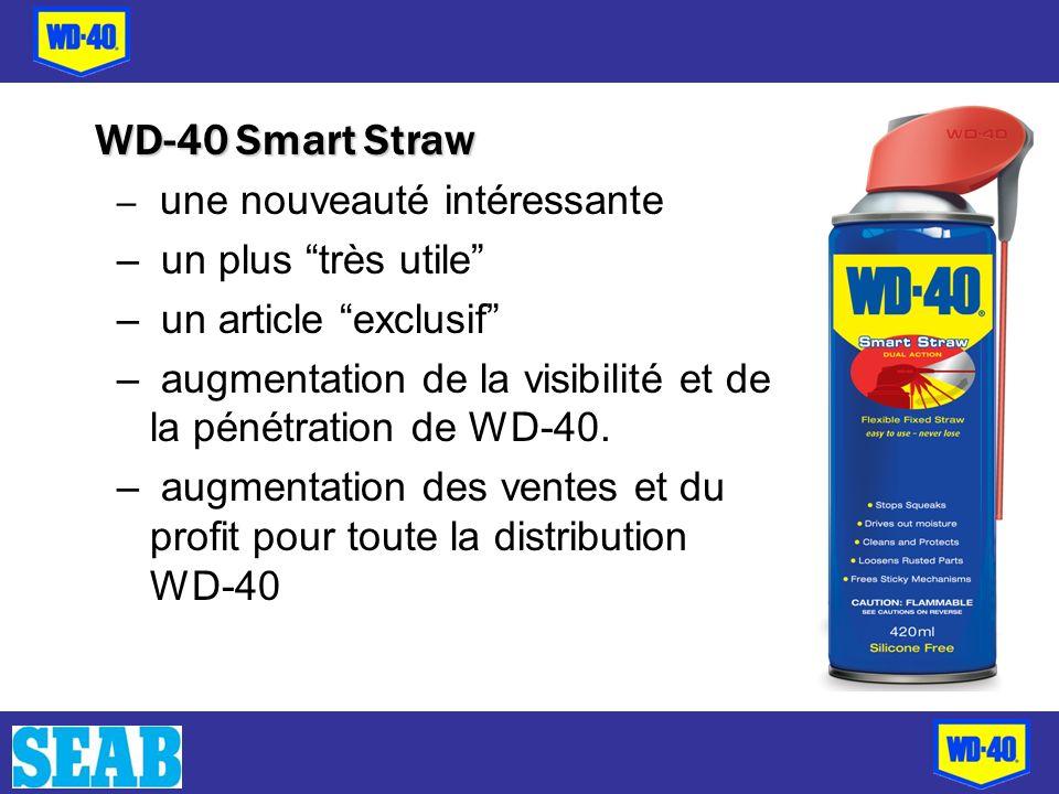WD-40 Smart Straw WD-40 Smart Straw – une nouveauté intéressante – un plus très utile – un article exclusif – augmentation de la visibilité et de la p