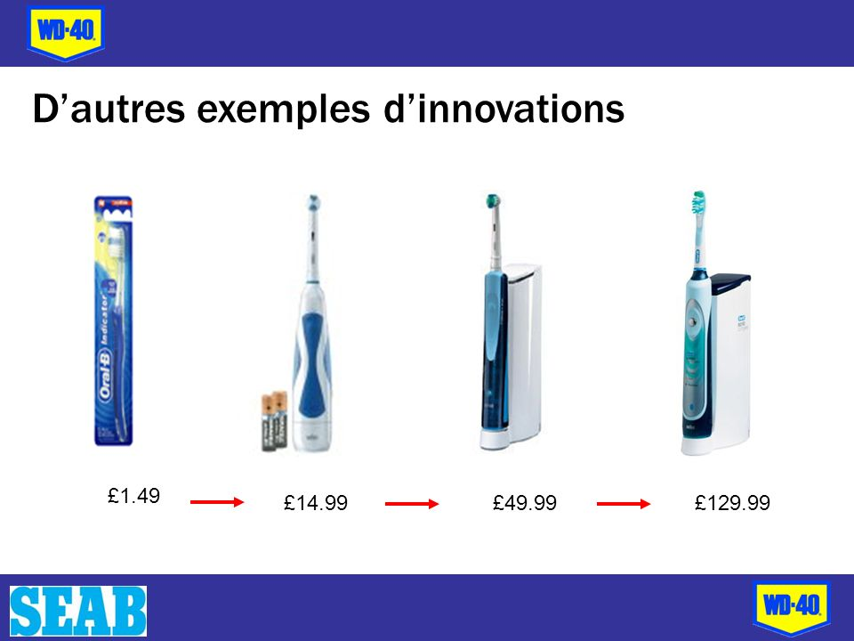 £14.99 £1.49 £49.99£129.99 Dautres exemples dinnovations