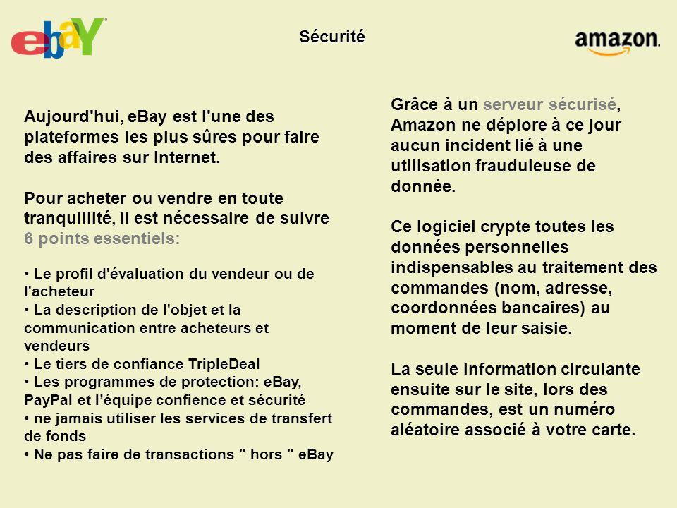 Sécurité Aujourd hui, eBay est l une des plateformes les plus sûres pour faire des affaires sur Internet.
