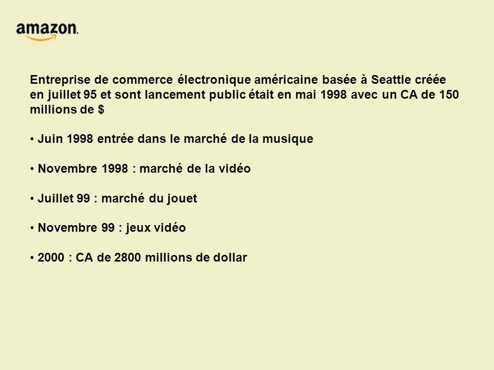 Entreprise de commerce électronique américaine basée à Seattle créée en juillet 95 et sont lancement public était en mai 1998 avec un CA de 150 millions de $ Juin 1998 entrée dans le marché de la musique Novembre 1998 : marché de la vidéo Juillet 99 : marché du jouet Novembre 99 : jeux vidéo 2000 : CA de 2800 millions de dollar