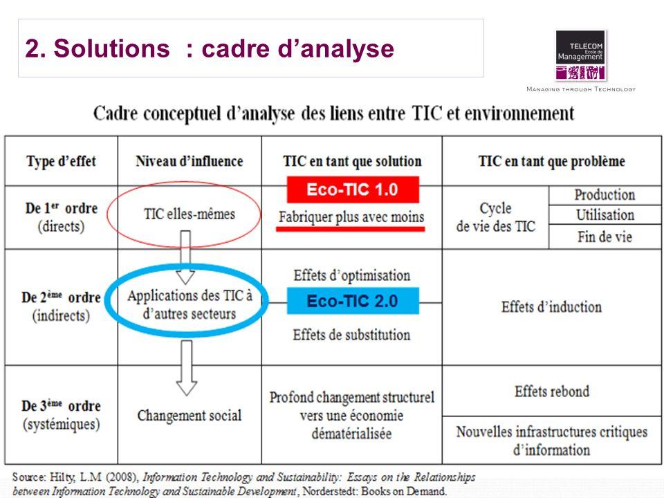 2. Solutions : cadre danalyse