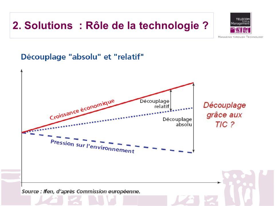 2. Solutions : Rôle de la technologie ?