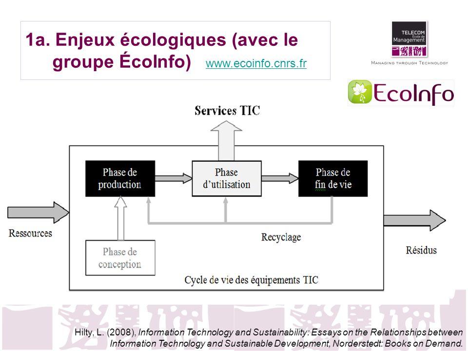 1a. Enjeux écologiques (avec le groupe ÉcoInfo) www.ecoinfo.cnrs.fr Hilty, L. (2008), Information Technology and Sustainability: Essays on the Relatio