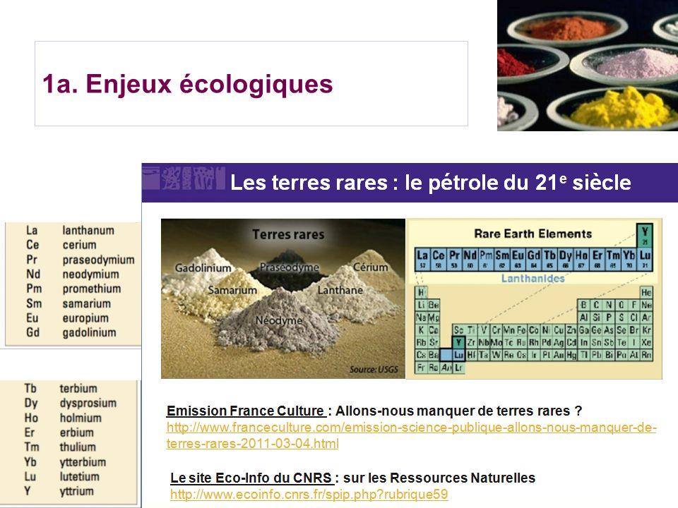 Pour en savoir plus : www.ecoinfo.cnrs.frwww.ecoinfo.cnrs.fr 1a. Enjeux écologiques