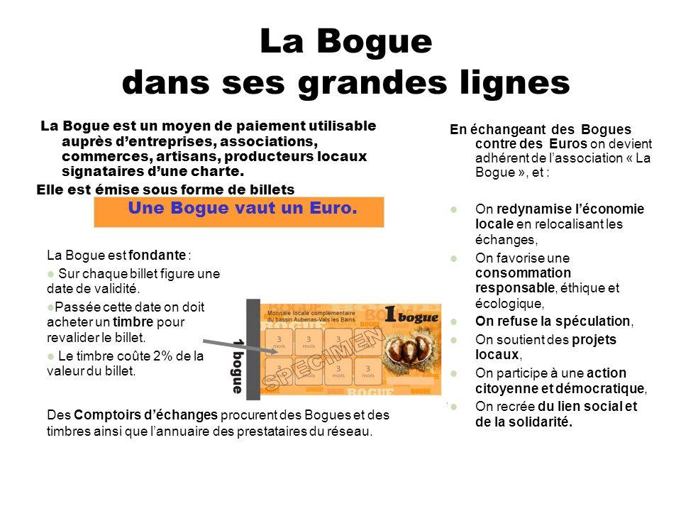 La Bogue dans ses grandes lignes La Bogue est un moyen de paiement utilisable auprès dentreprises, associations, commerces, artisans, producteurs locaux signataires dune charte.