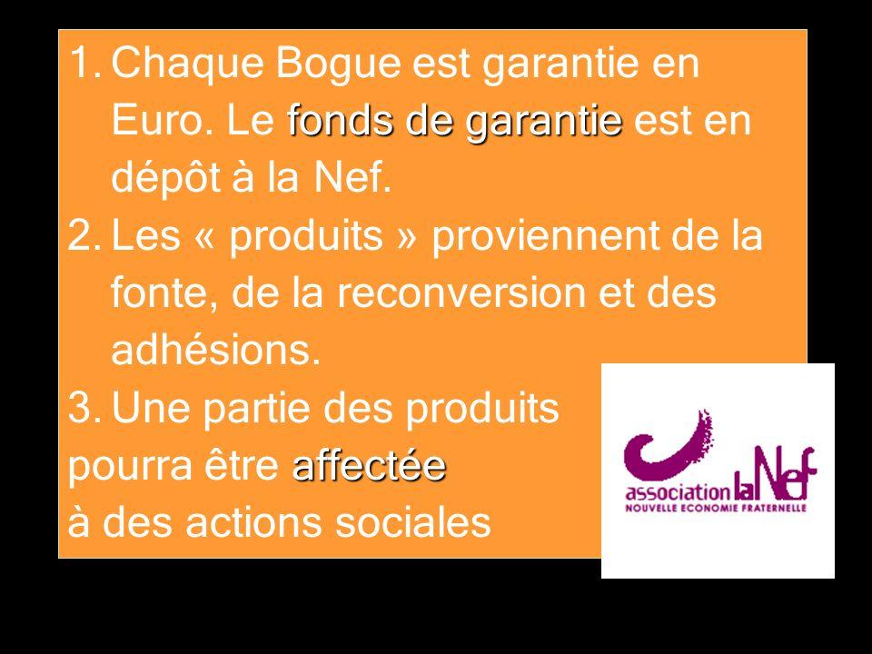 fonds de garantie 1.Chaque Bogue est garantie en Euro.