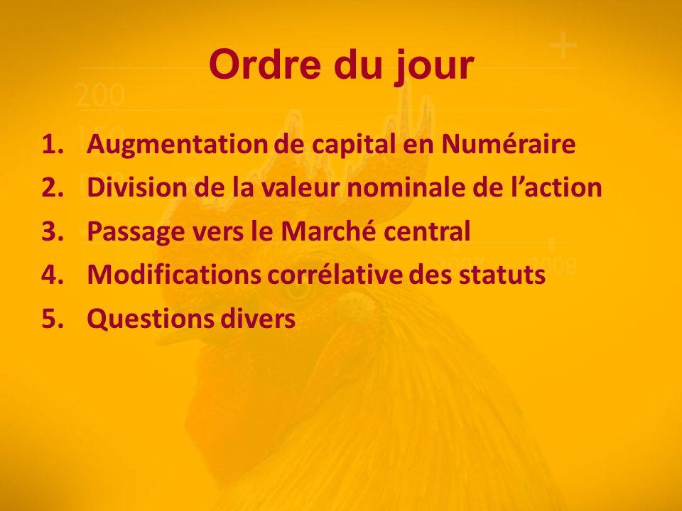 Ordre du jour 1.Augmentation de capital en Numéraire 2.Division de la valeur nominale de laction 3.Passage vers le Marché central 4.Modifications corrélative des statuts 5.Questions divers