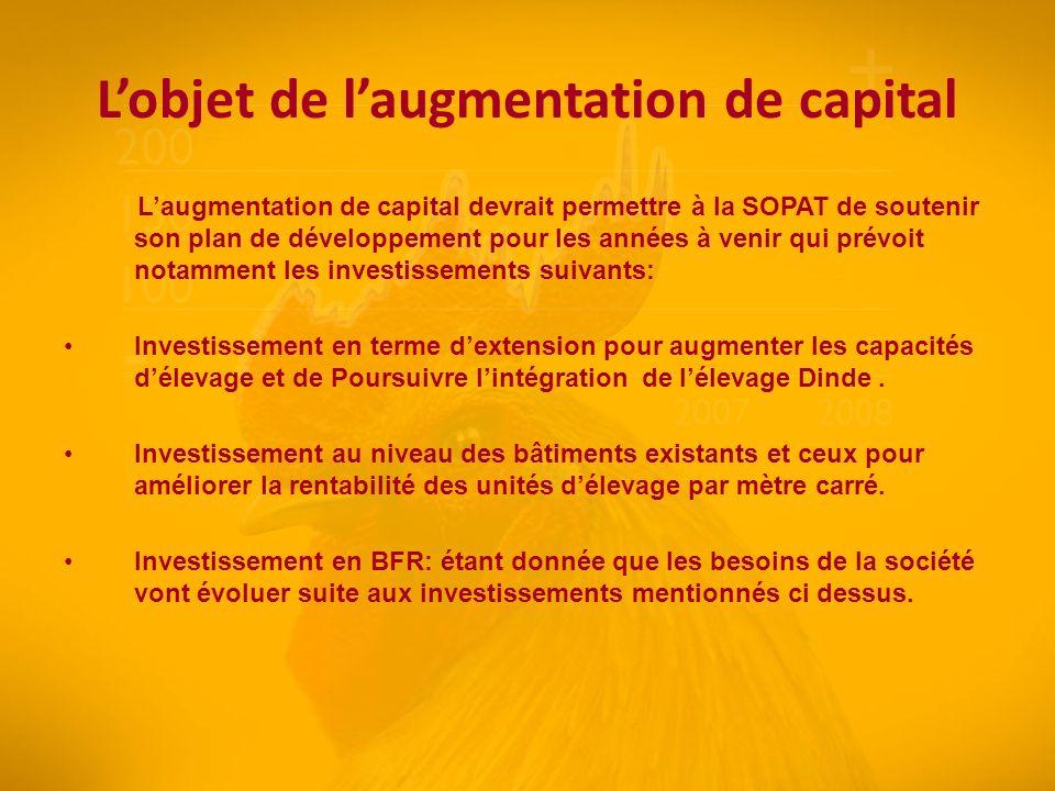 Lobjet de laugmentation de capital Laugmentation de capital devrait permettre à la SOPAT de soutenir son plan de développement pour les années à venir qui prévoit notamment les investissements suivants: Investissement en terme dextension pour augmenter les capacités délevage et de Poursuivre lintégration de lélevage Dinde.