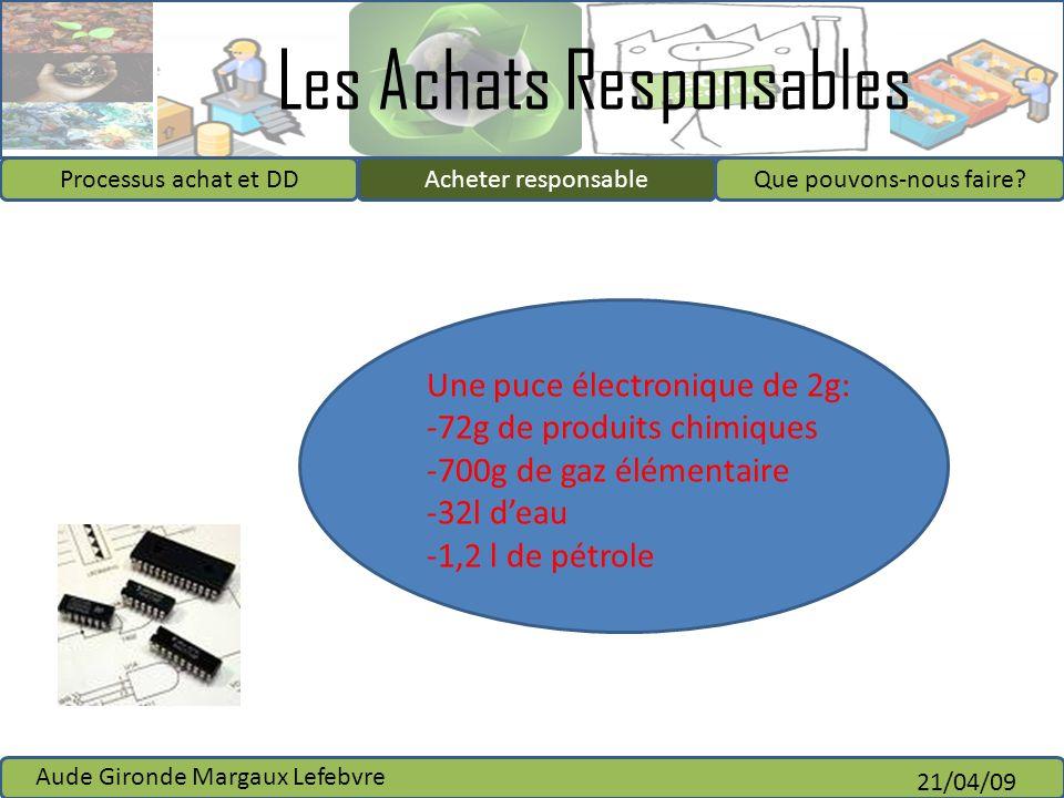 Les Achats Responsables Processus achat et DDAcheter responsableQue pouvons-nous faire? Aude Gironde Margaux Lefebvre 21/04/09 Acheter responsable Une