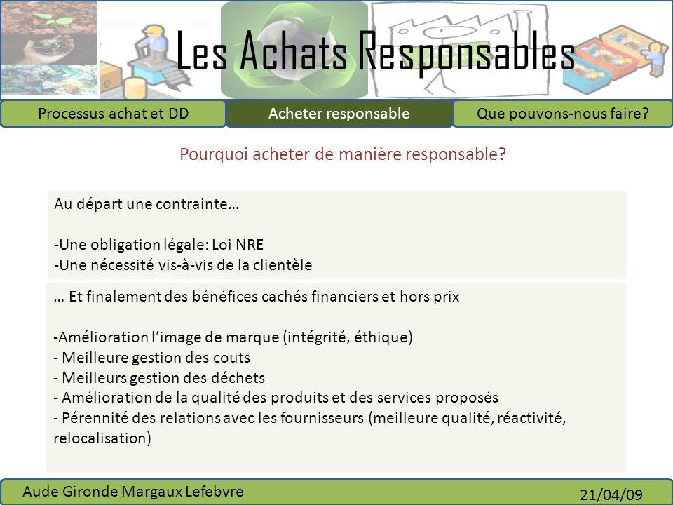 Les Achats Responsables Processus achat et DDAcheter responsableQue pouvons-nous faire? Aude Gironde Margaux Lefebvre 21/04/09 … Et finalement des bén