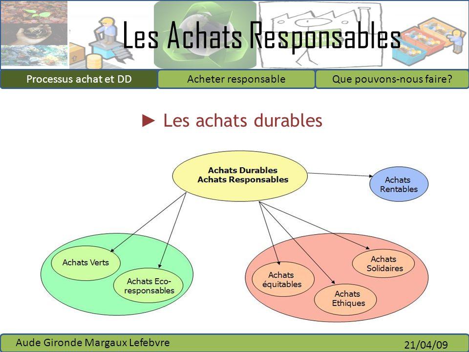 Les Achats Responsables Processus achat et DDAcheter responsableQue pouvons-nous faire? Aude Gironde Margaux Lefebvre 21/04/09 Processus achat et DD L