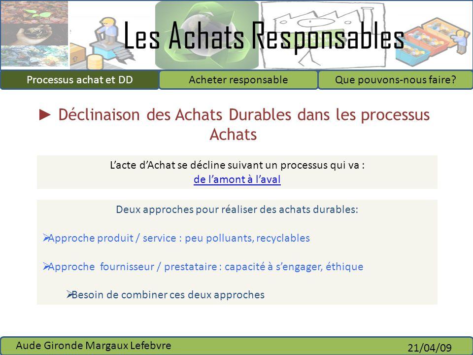 Les Achats Responsables Processus achat et DDAcheter responsableQue pouvons-nous faire? Aude Gironde Margaux Lefebvre 21/04/09 Déclinaison des Achats