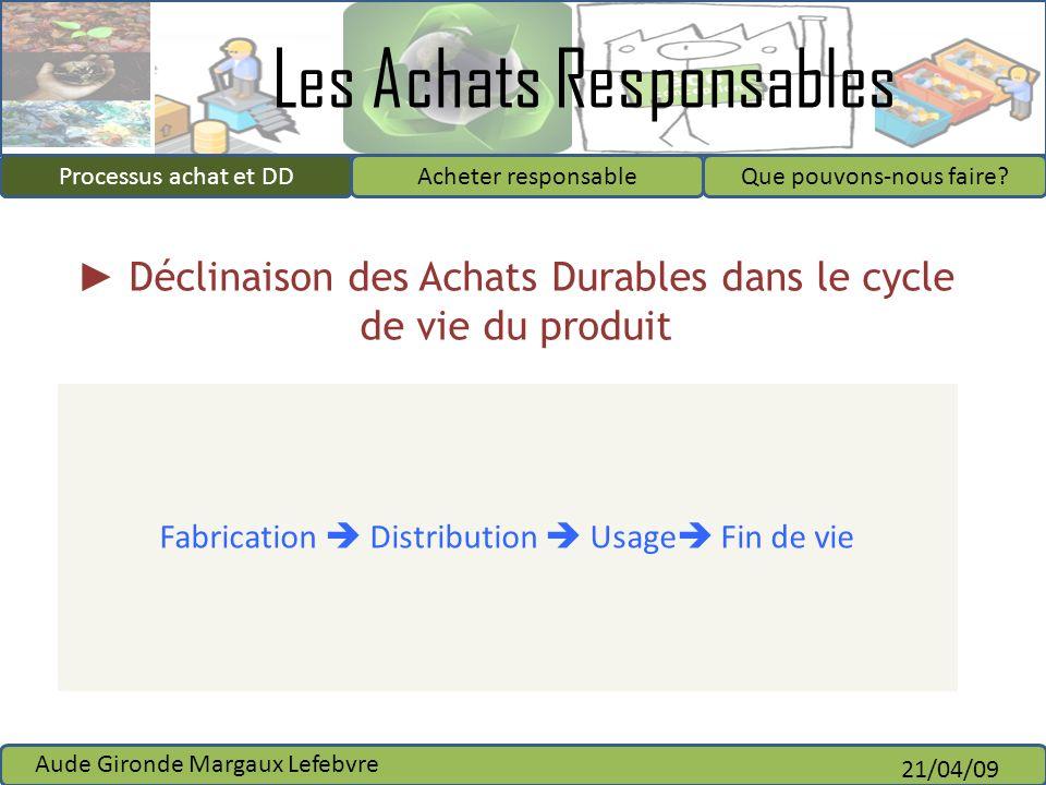 Les Achats Responsables Processus achat et DDAcheter responsableQue pouvons-nous faire? Aude Gironde Margaux Lefebvre 21/04/09 Processus achat et DD D
