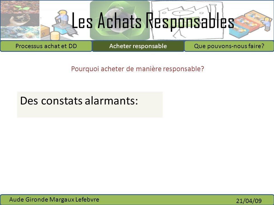 Les Achats Responsables Processus achat et DDAcheter responsableQue pouvons-nous faire? Aude Gironde Margaux Lefebvre 21/04/09 Pourquoi acheter de man