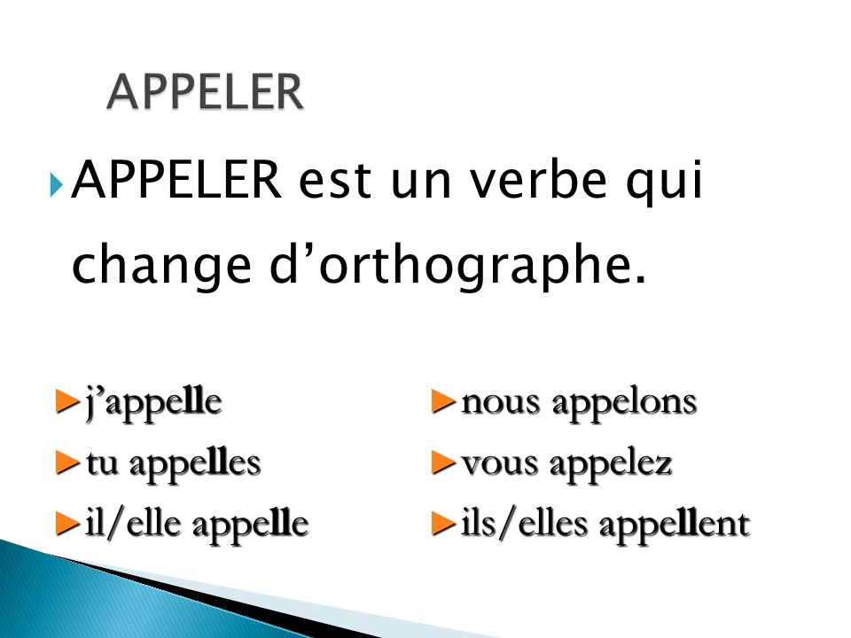 APPELER est un verbe qui change dorthographe. jappelle jappelle tu appelles tu appelles il/elle appelle il/elle appelle nous appelons nous appelons vo