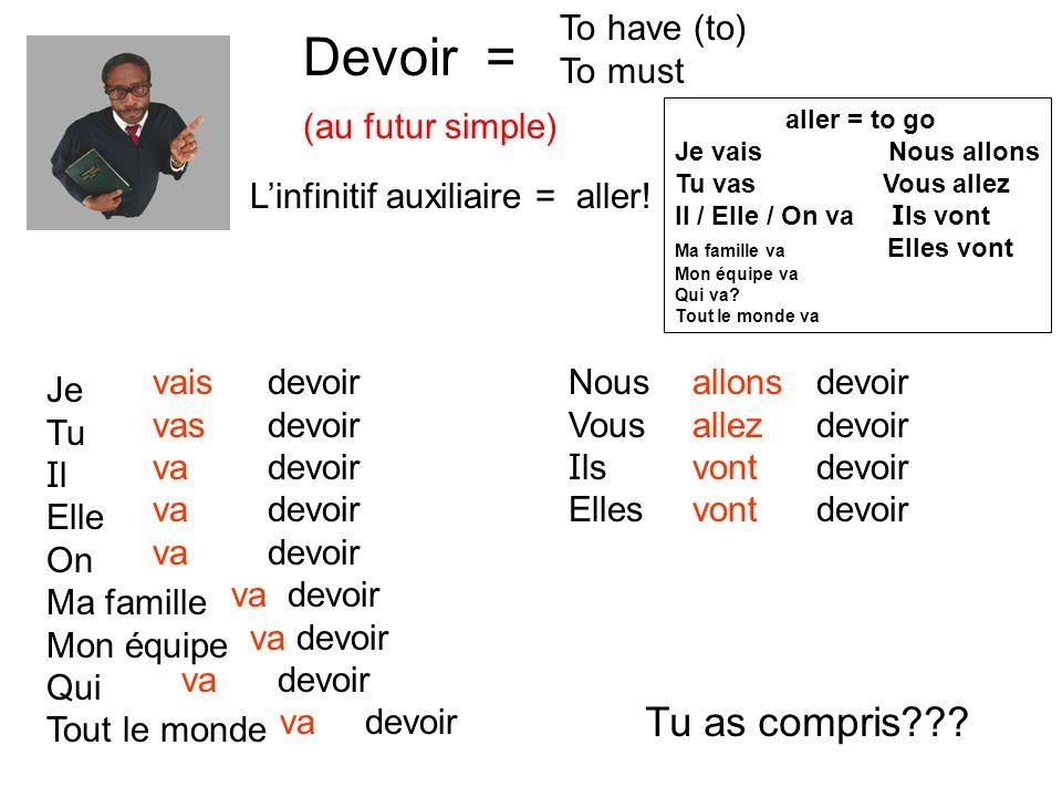 Devoir = (au futur simple) To have (to) To must Linfinitif auxiliaire = aller! Je Tu I l Elle On Ma famille Mon équipe Qui Tout le monde vais vas va d