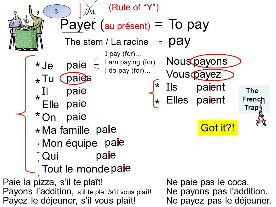 Payer ( au présent) = To pay The stem / La racine = pay 3 Je Tu I l Elle On Ma famille Mon équipe Qui Tout le monde pai e es e Nous Vous I ls Elles pa
