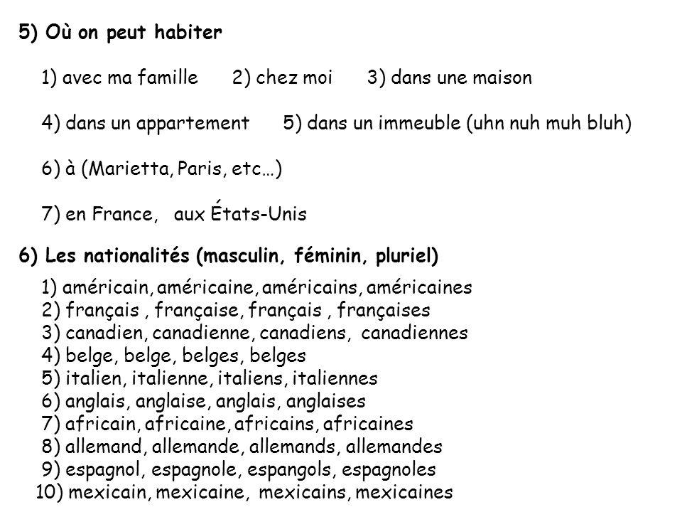 Au futur simple: Je vais parler français chez Pastis.