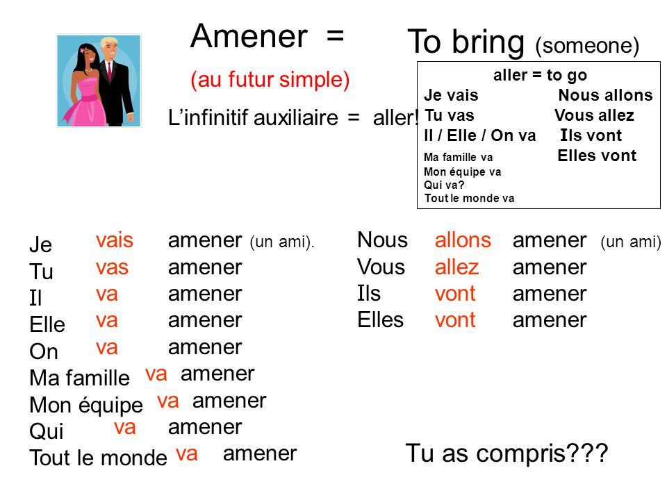 Amener = (au futur simple) To bring (someone) Linfinitif auxiliaire = aller! Je Tu I l Elle On Ma famille Mon équipe Qui Tout le monde vais vas va ame