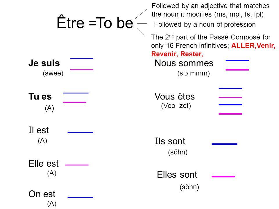 Être = To be Je suis Tu es I l est Elle est On est Nous sommes Vous êtes I ls sont Elles sont (swee) (A) (s כ mmm) (Voo zet) (sõhn) Followed by an adj