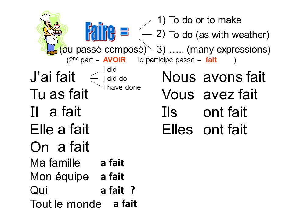 To do or to make To do (as with weather) ….. (many expressions) Jai fait Tu I l Elle On Ma famille Mon équipe Qui Tout le monde Nous Vous I ls Elles a