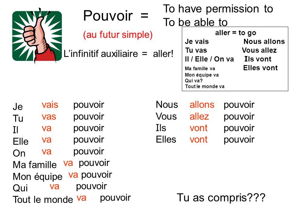 Pouvoir = (au futur simple) To have permission to To be able to Linfinitif auxiliaire = aller! Je Tu I l Elle On Ma famille Mon équipe Qui Tout le mon