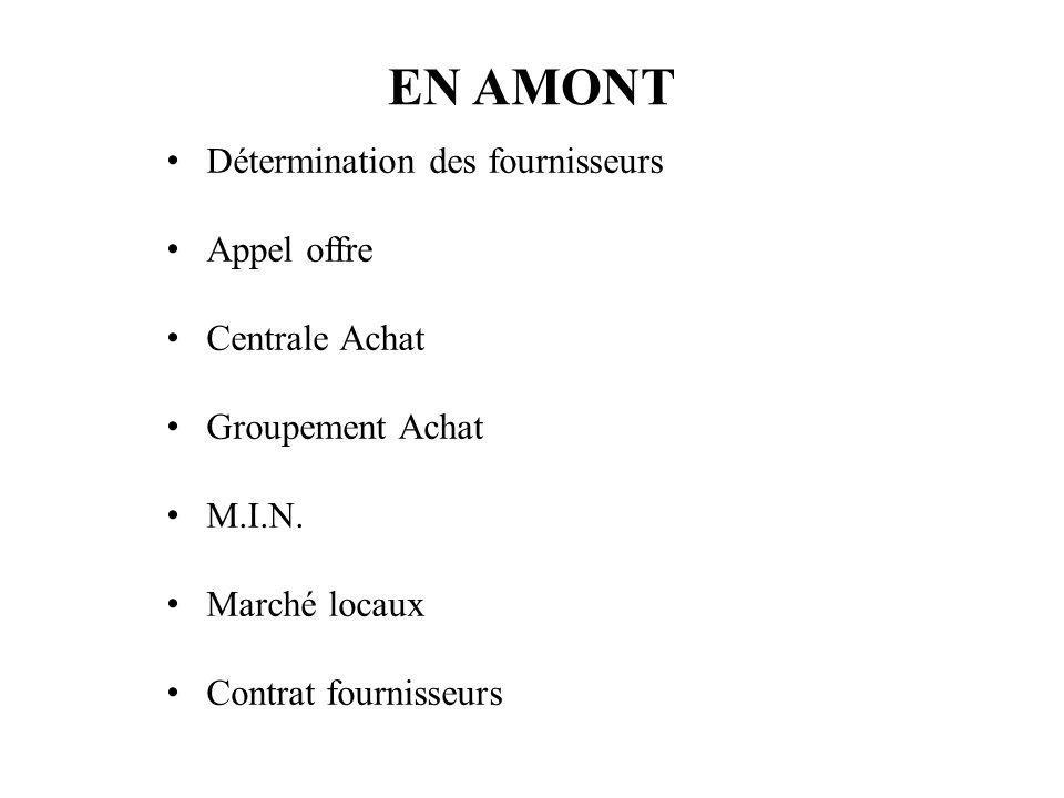 EN AMONT Détermination des fournisseurs Appel offre Centrale Achat Groupement Achat M.I.N.