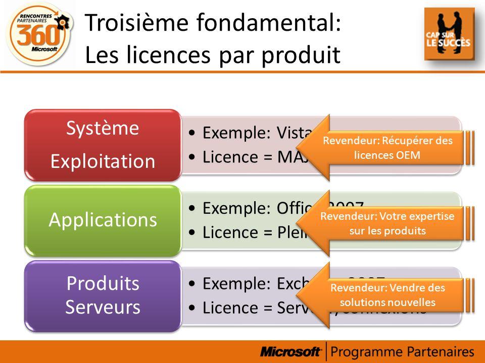 Troisième fondamental: Les licences par produit Exemple: Vista Licence = MAJ Système Exploitation Exemple: Office 2007 Licence = Pleine Applications E