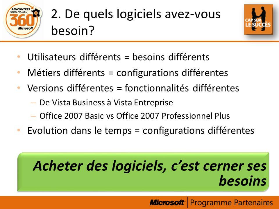 2. De quels logiciels avez-vous besoin? Utilisateurs différents = besoins différents Métiers différents = configurations différentes Versions différen