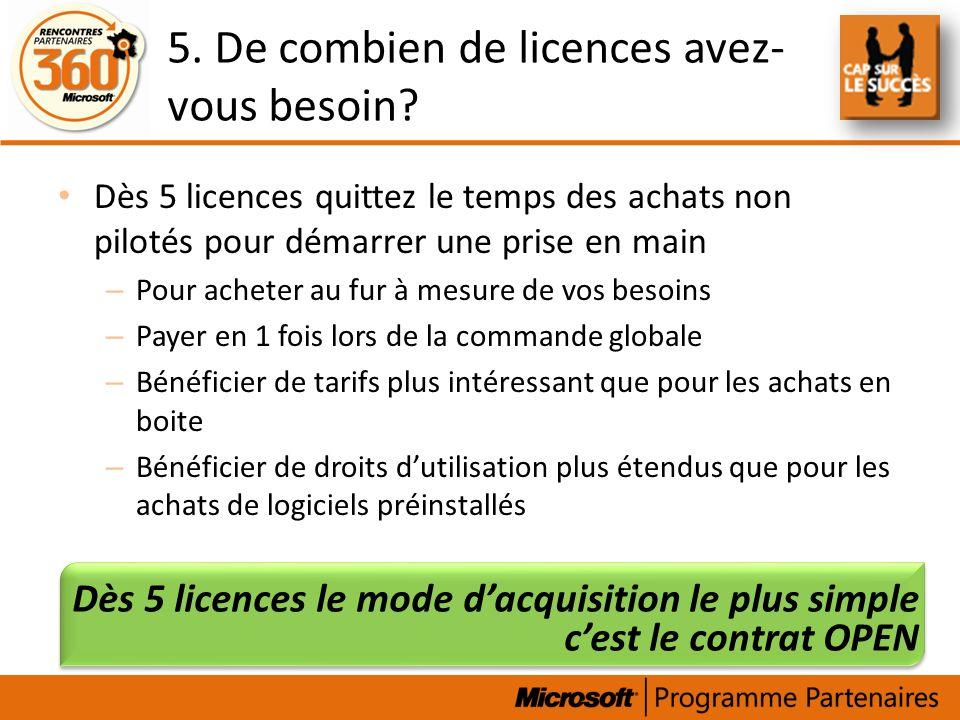 5. De combien de licences avez- vous besoin? Dès 5 licences quittez le temps des achats non pilotés pour démarrer une prise en main – Pour acheter au