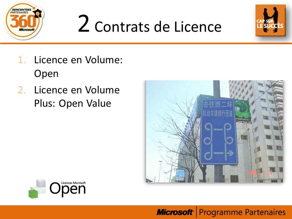 2 Contrats de Licence 1.Licence en Volume: Open 2.Licence en Volume Plus: Open Value