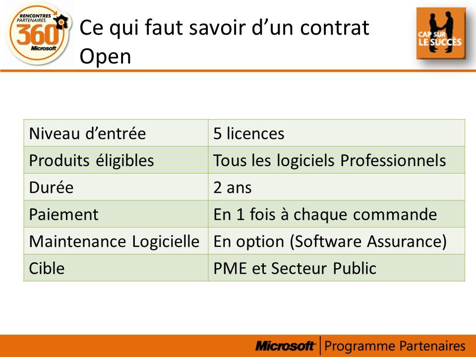 Ce qui faut savoir dun contrat Open Niveau dentrée5 licences Produits éligiblesTous les logiciels Professionnels Durée2 ans PaiementEn 1 fois à chaque