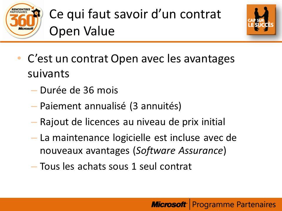 Ce qui faut savoir dun contrat Open Value Cest un contrat Open avec les avantages suivants – Durée de 36 mois – Paiement annualisé (3 annuités) – Rajo