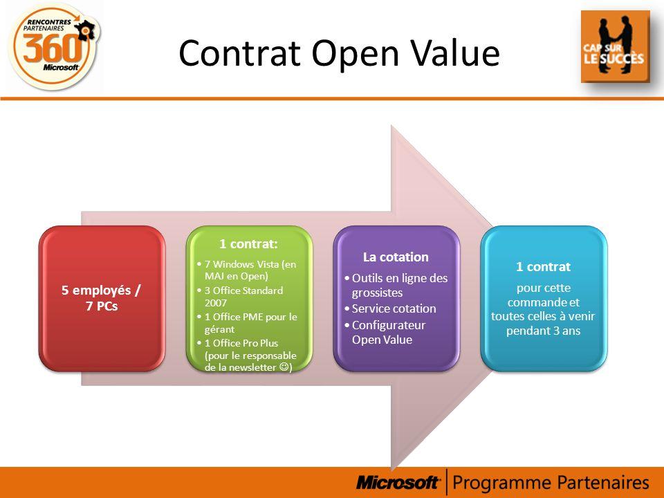 Contrat Open Value 5 employés / 7 PCs 1 contrat: 7 Windows Vista (en MAJ en Open) 3 Office Standard 2007 1 Office PME pour le gérant 1 Office Pro Plus