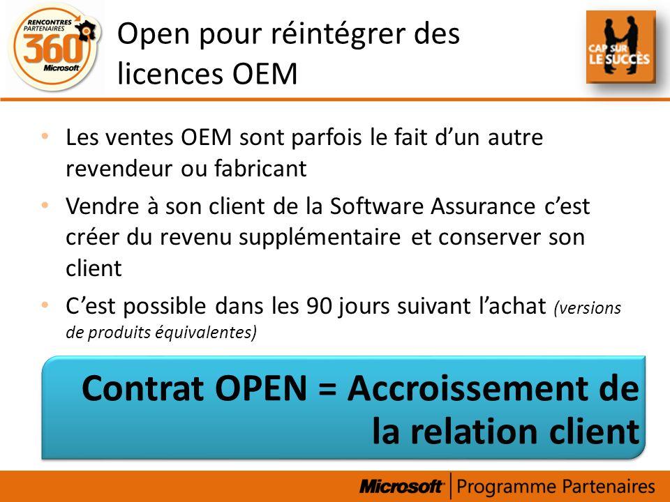 Open pour réintégrer des licences OEM Les ventes OEM sont parfois le fait dun autre revendeur ou fabricant Vendre à son client de la Software Assuranc