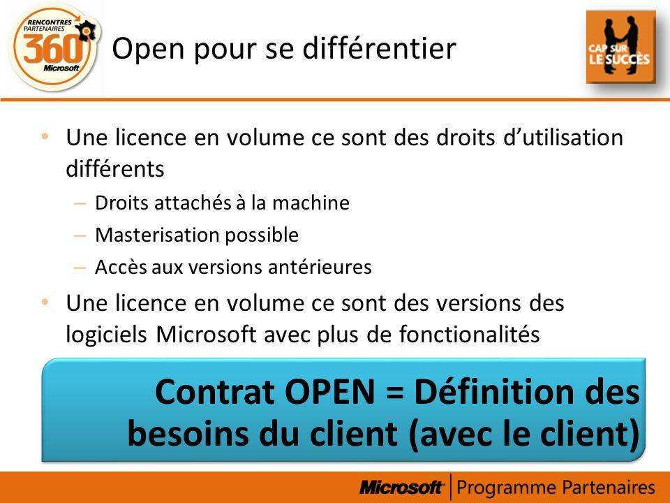 Open pour se différentier Une licence en volume ce sont des droits dutilisation différents – Droits attachés à la machine – Masterisation possible – A