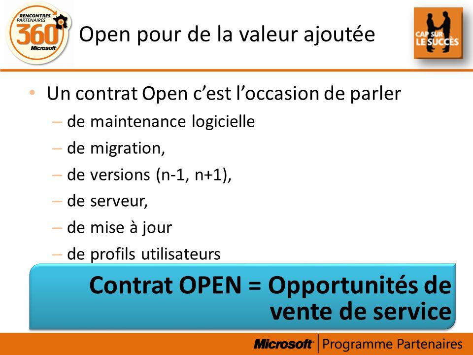 Open pour de la valeur ajoutée Un contrat Open cest loccasion de parler – de maintenance logicielle – de migration, – de versions (n-1, n+1), – de ser